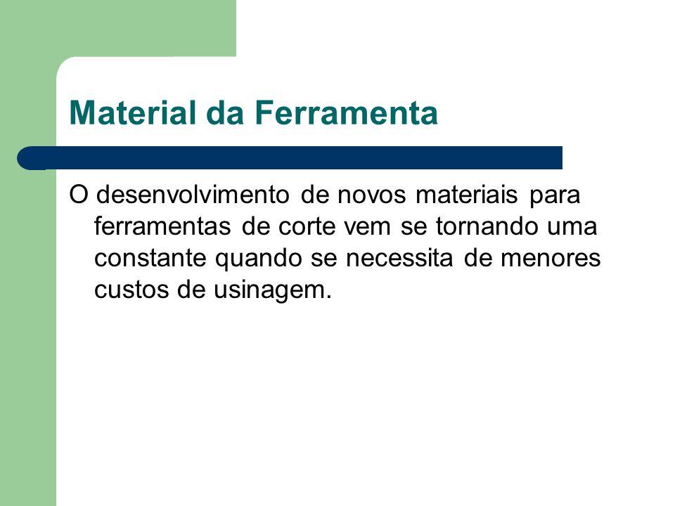 O desenvolvimento de novos materiais para ferramentas de corte vem se tornando uma constante quando se necessita de menores custos de usinagem. Materi