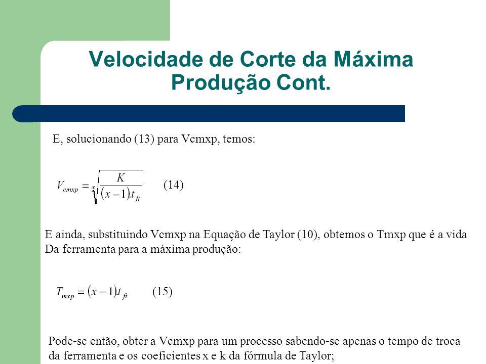 E, solucionando (13) para Vcmxp, temos: (14) E ainda, substituindo Vcmxp na Equação de Taylor (10), obtemos o Tmxp que é a vida Da ferramenta para a máxima produção: (15) Pode-se então, obter a Vcmxp para um processo sabendo-se apenas o tempo de troca da ferramenta e os coeficientes x e k da fórmula de Taylor; Velocidade de Corte da Máxima Produção Cont.