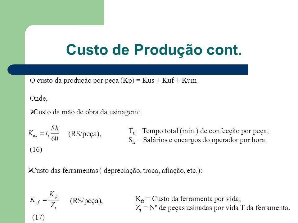 O custo da produção por peça (Kp) = Kus + Kuf + Kum Onde, T t = Tempo total (min.) de confecção por peça; S h = Salários e encargos do operador por ho
