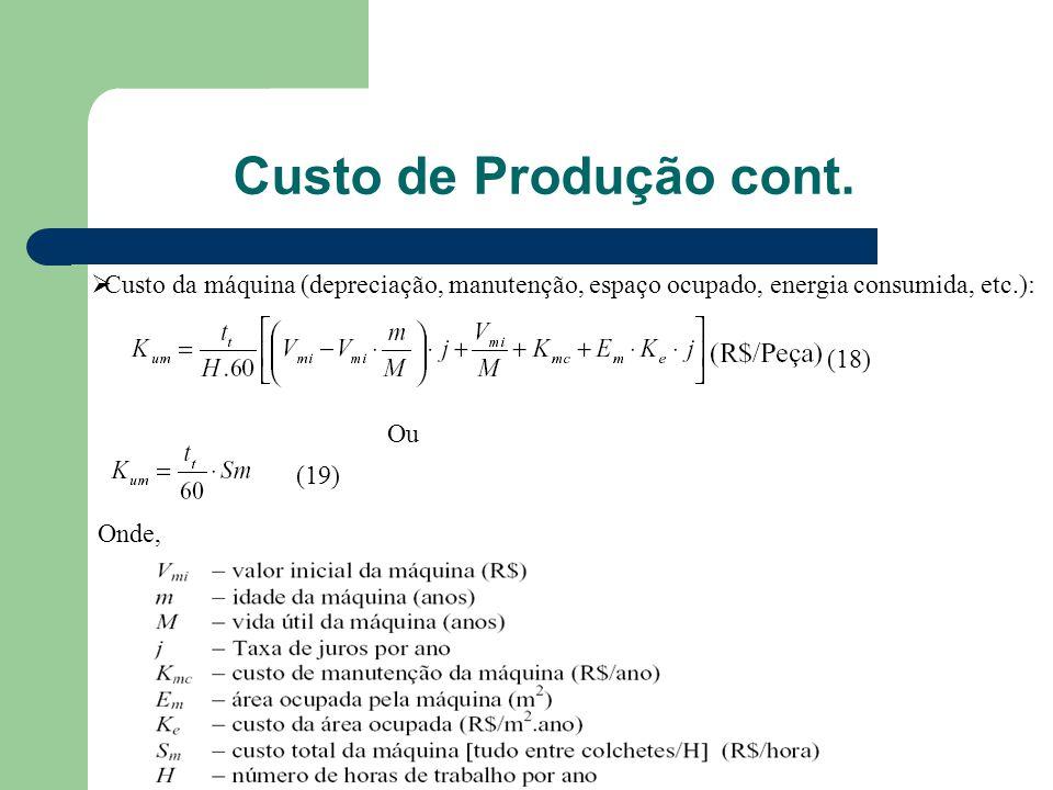  Custo da máquina (depreciação, manutenção, espaço ocupado, energia consumida, etc.): Onde, Ou (18) (19) Custo de Produção cont.