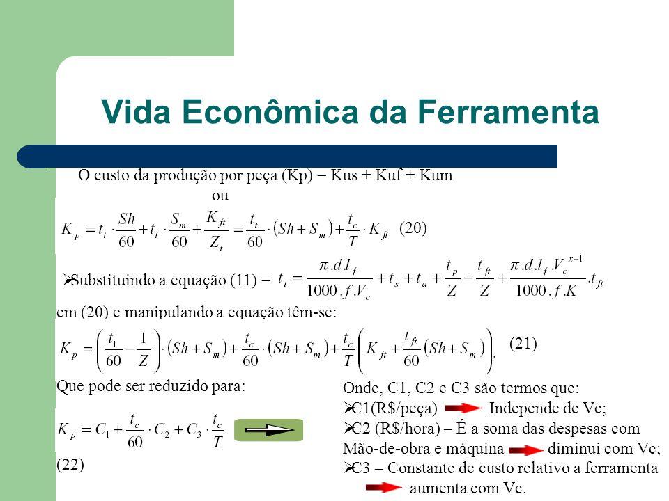 O custo da produção por peça (Kp) = Kus + Kuf + Kum ou  Substituindo a equação (11) = (20) em (20) e manipulando a equação têm-se: (21) Que pode ser reduzido para: (22) Onde, C1, C2 e C3 são termos que:  C1(R$/peça) Independe de Vc;  C2 (R$/hora) – É a soma das despesas com Mão-de-obra e máquina diminui com Vc;  C3 – Constante de custo relativo a ferramenta aumenta com Vc.