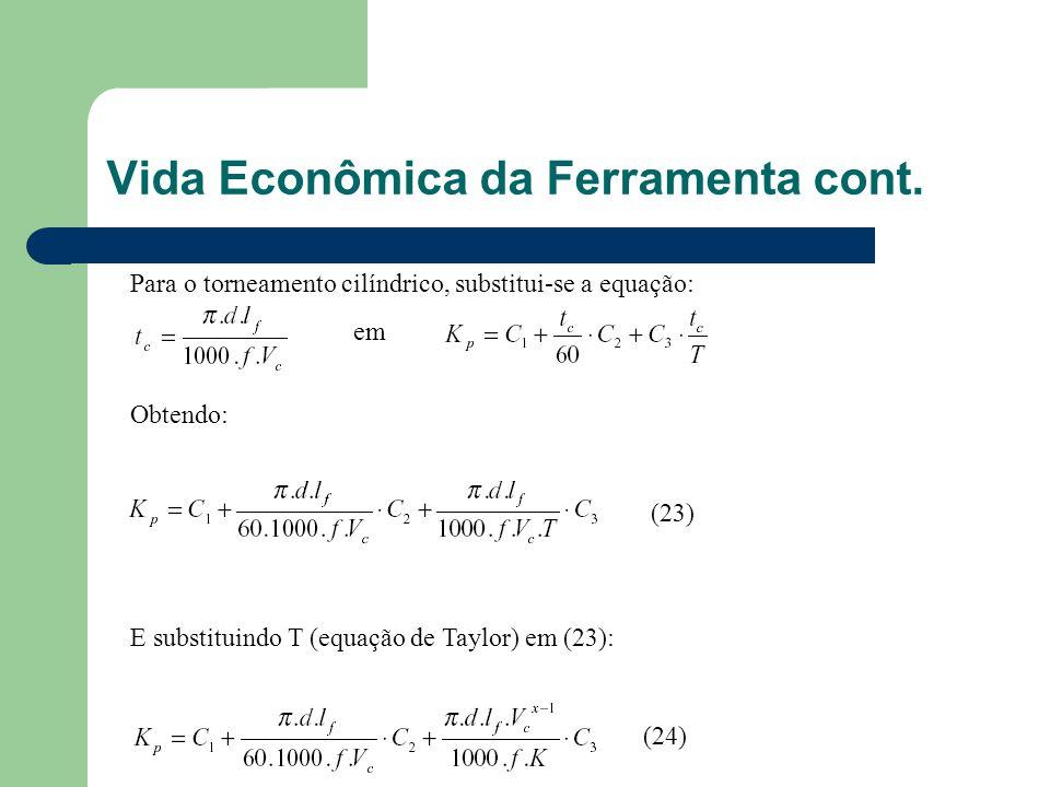 Para o torneamento cilíndrico, substitui-se a equação: em Obtendo: (23) E substituindo T (equação de Taylor) em (23): (24) Vida Econômica da Ferrament