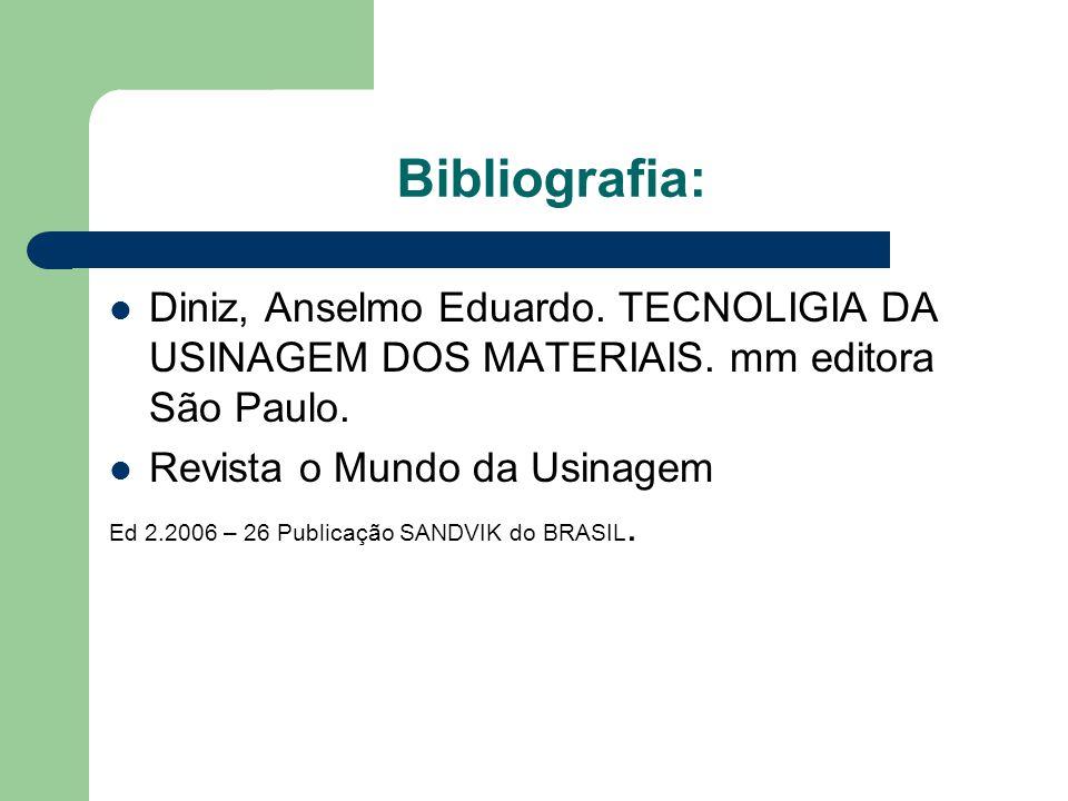 Bibliografia: Diniz, Anselmo Eduardo. TECNOLIGIA DA USINAGEM DOS MATERIAIS. mm editora São Paulo. Revista o Mundo da Usinagem Ed 2.2006 – 26 Publicaçã