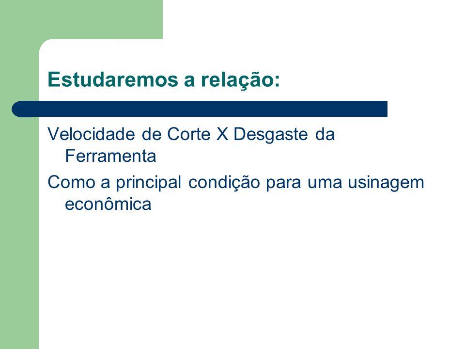 Estudaremos a relação: Velocidade de Corte X Desgaste da Ferramenta Como a principal condição para uma usinagem econômica