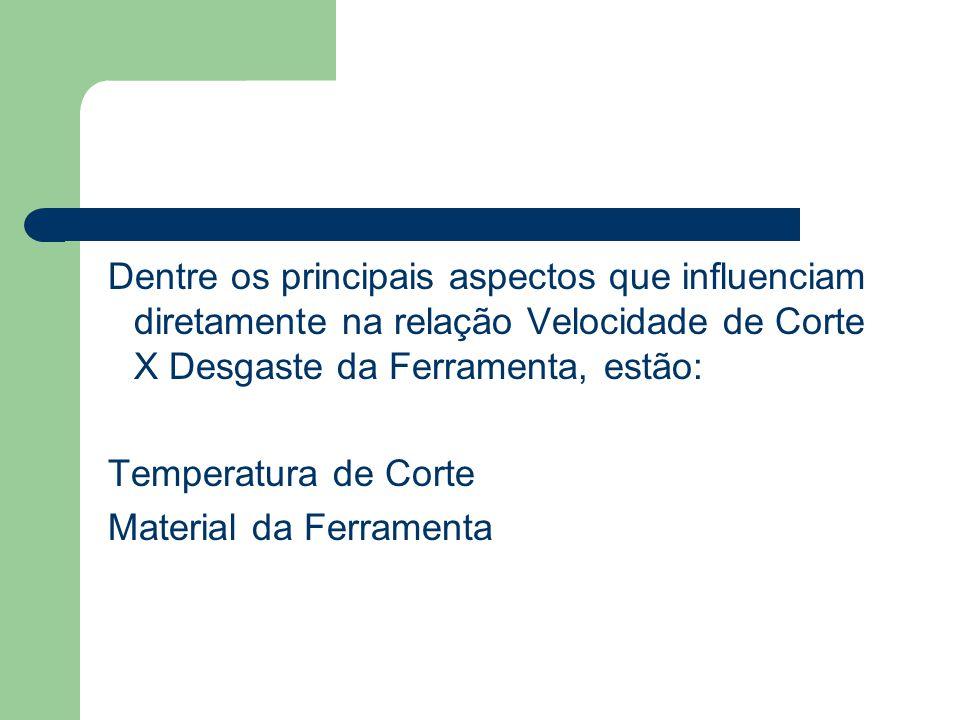 Dentre os principais aspectos que influenciam diretamente na relação Velocidade de Corte X Desgaste da Ferramenta, estão: Temperatura de Corte Materia