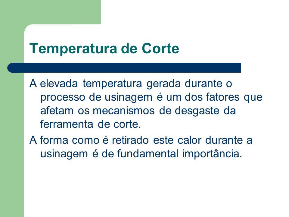 A elevada temperatura gerada durante o processo de usinagem é um dos fatores que afetam os mecanismos de desgaste da ferramenta de corte. A forma como
