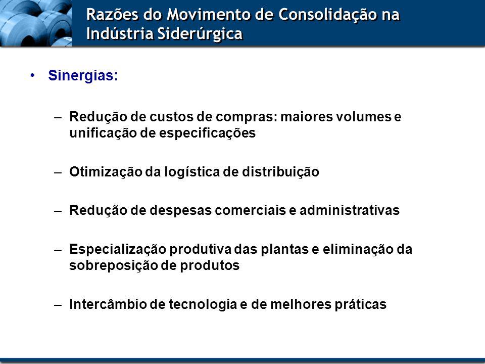 Razões do Movimento de Consolidação na Indústria Siderúrgica Razões do Movimento de Consolidação na Indústria Siderúrgica Sinergias: –Redução de custo