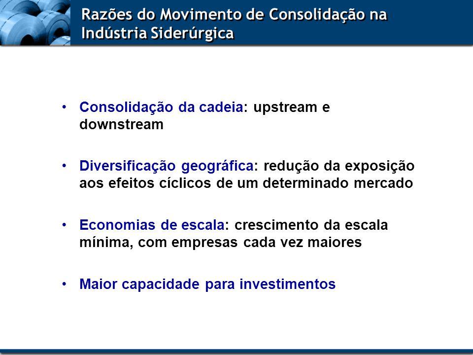 Consolidação da cadeia: upstream e downstream Diversificação geográfica: redução da exposição aos efeitos cíclicos de um determinado mercado Economias
