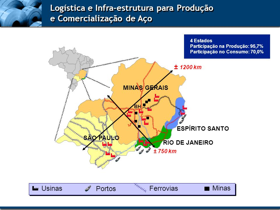 MINAS GERAIS SÃO PAULO ESPÍRITO SANTO RIO DE JANEIRO Usinas Portos Ferrovias BH Minas Logística e Infra-estrutura para Produção e Comercialização de A