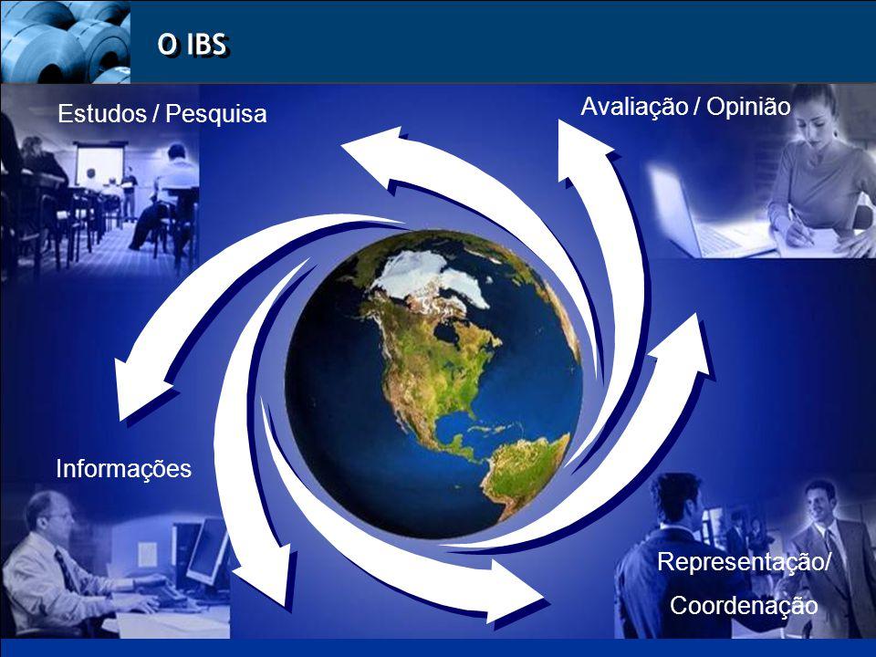 O IBS Representação/ Coordenação Informações Estudos / Pesquisa Avaliação / Opinião