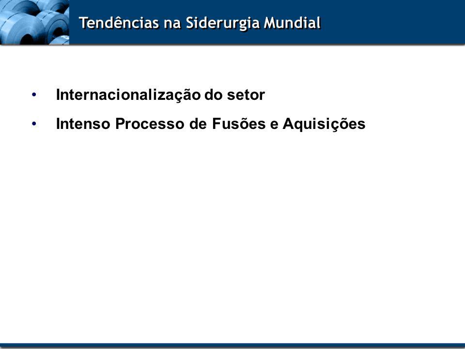 Internacionalização do setor Intenso Processo de Fusões e Aquisições Tendências na Siderurgia Mundial