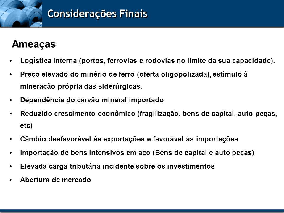 Considerações Finais Ameaças Logística Interna (portos, ferrovias e rodovias no limite da sua capacidade). Preço elevado do minério de ferro (oferta o