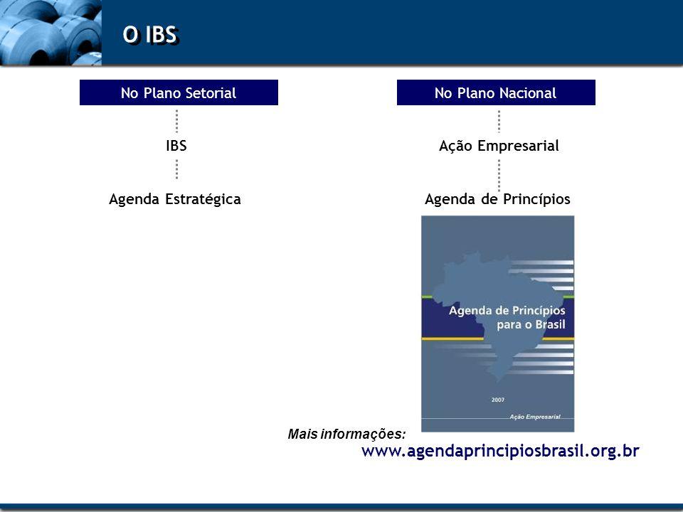 O IBS No Plano SetorialNo Plano Nacional IBS Ação Empresarial Agenda EstratégicaAgenda de Princípios www.agendaprincipiosbrasil.org.br Mais informaçõe