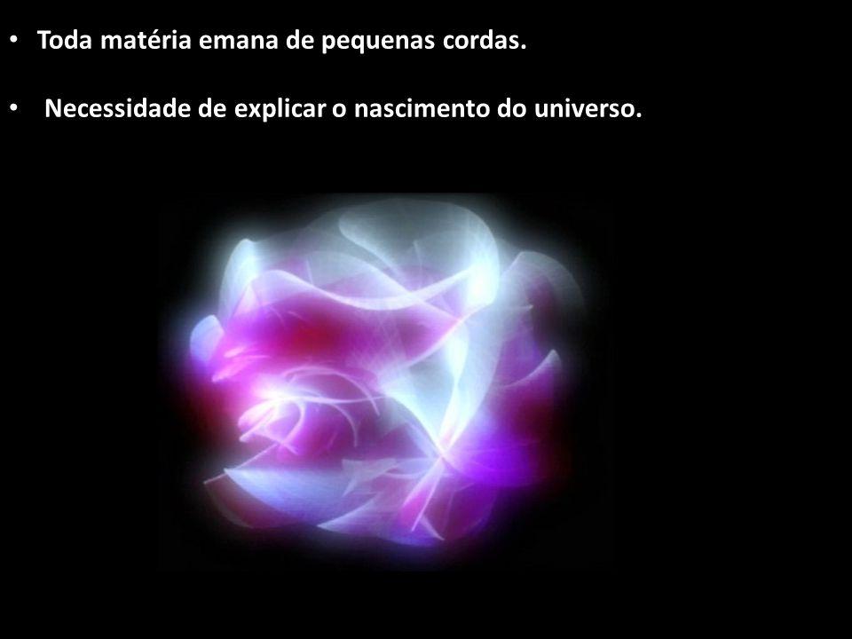 Toda matéria emana de pequenas cordas. Necessidade de explicar o nascimento do universo.