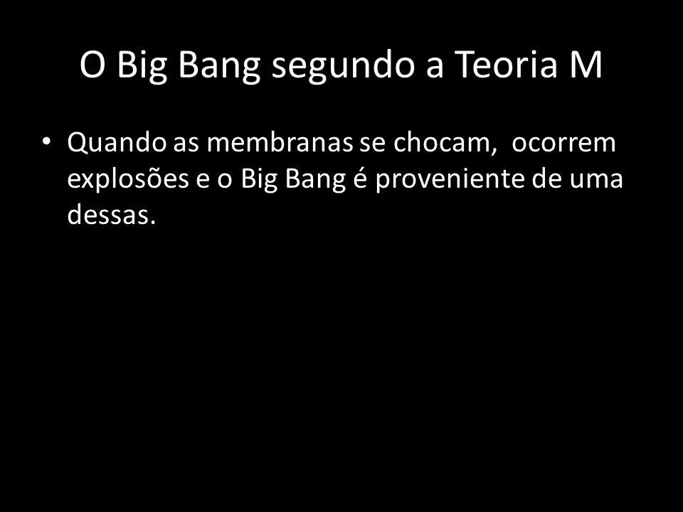 O Big Bang segundo a Teoria M Quando as membranas se chocam, ocorrem explosões e o Big Bang é proveniente de uma dessas.