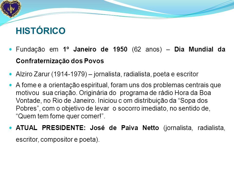 INTERNACIONAL: ONU/ECOSOC Argentina, Paraguai, Uruguai, Bolívia Portugal Estados Unidos NACIONAL: Todos os Estados ATUAÇÃO Assessoras Socioeducacionais Coordenadora Técnica Auditores SPE Gerentes Regionais Gerentes Administrativos