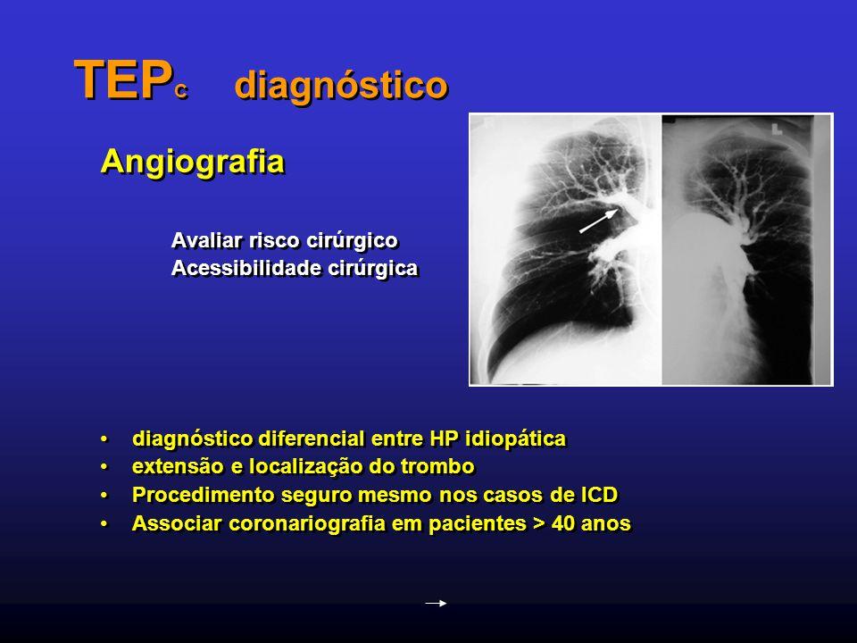 TEP C diagnóstico Angiografia Avaliar risco cirúrgico Acessibilidade cirúrgica diagnóstico diferencial entre HP idiopática extensão e localização do t