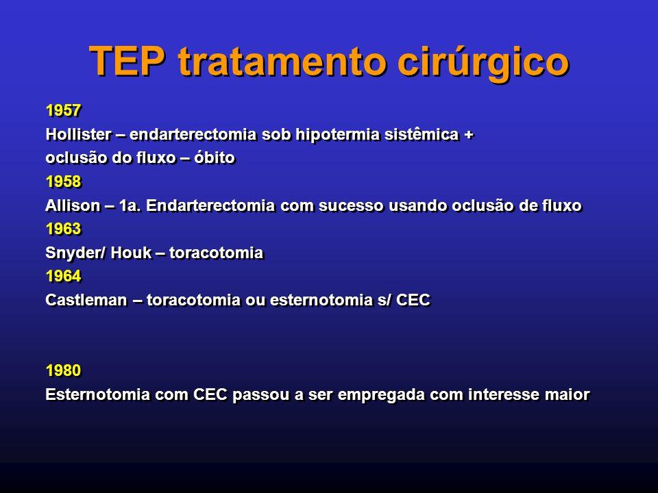 TEP tratamento cirúrgico 1957 Hollister – endarterectomia sob hipotermia sistêmica + oclusão do fluxo – óbito 1958 Allison – 1a. Endarterectomia com s