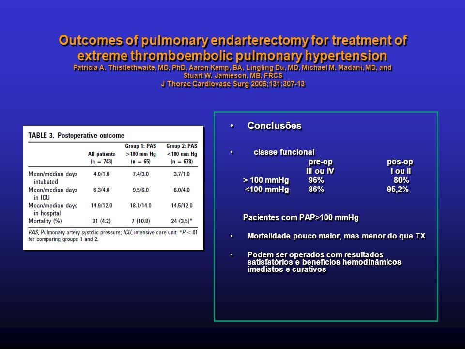 Conclusões classe funcional pré-op pós-op III ou IV I ou II > 100 mmHg 96% 80% <100 mmHg 86% 95,2% Pacientes com PAP>100 mmHg Mortalidade pouco maior,