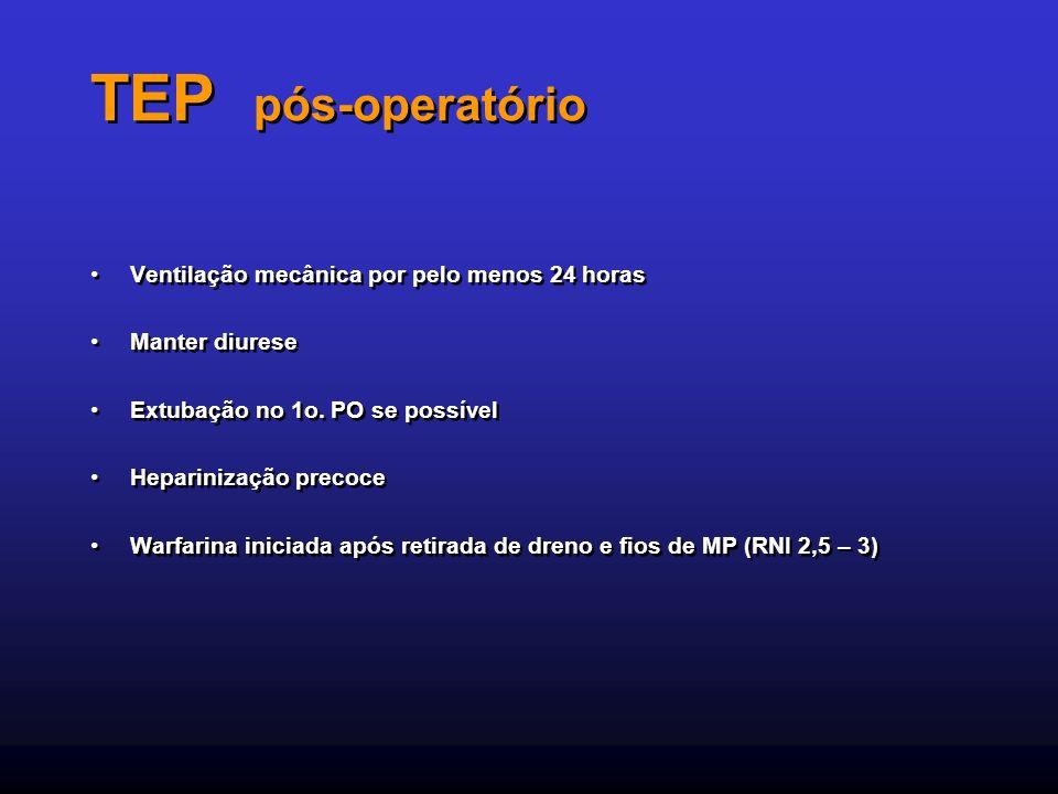TEP pós-operatório Ventilação mecânica por pelo menos 24 horas Manter diurese Extubação no 1o. PO se possível Heparinização precoce Warfarina iniciada