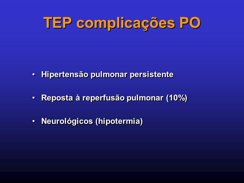 TEP complicações PO Hipertensão pulmonar persistente Reposta à reperfusão pulmonar (10%) Neurológicos (hipotermia) Hipertensão pulmonar persistente Re