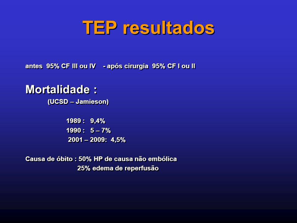 TEP resultados antes 95% CF III ou IV - após cirurgia 95% CF I ou II Mortalidade : (UCSD – Jamieson) 1989 : 9,4% 1990 : 5 – 7% 2001 – 2009: 4,5% Causa