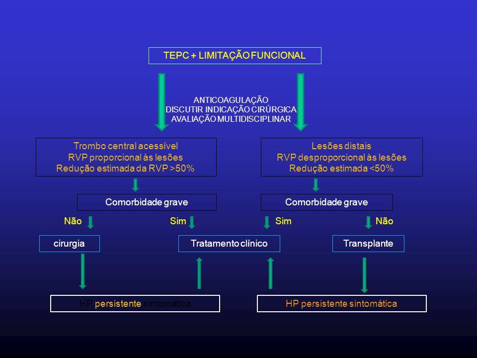 TEPC + LIMITAÇÃO FUNCIONAL ANTICOAGULAÇÃO DISCUTIR INDICAÇÃO CIRÚRGICA AVALIAÇÃO MULTIDISCIPLINAR Trombo central acessível RVP proporcional às lesões