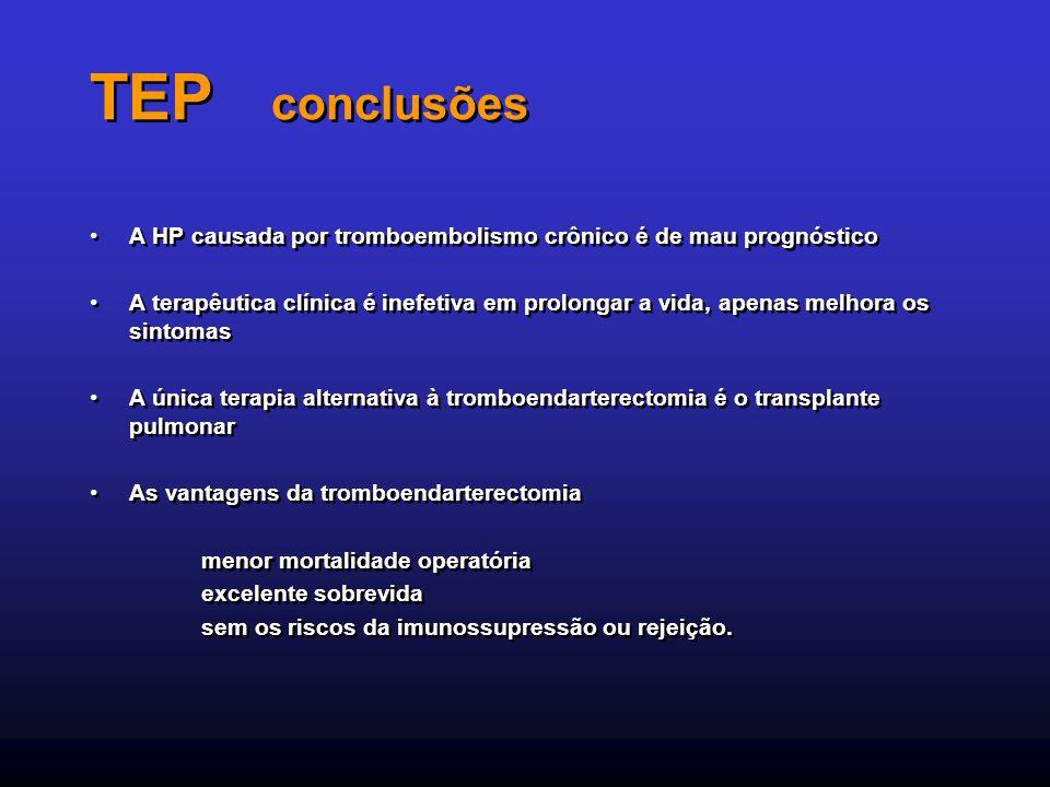 TEP conclusões A HP causada por tromboembolismo crônico é de mau prognóstico A terapêutica clínica é inefetiva em prolongar a vida, apenas melhora os