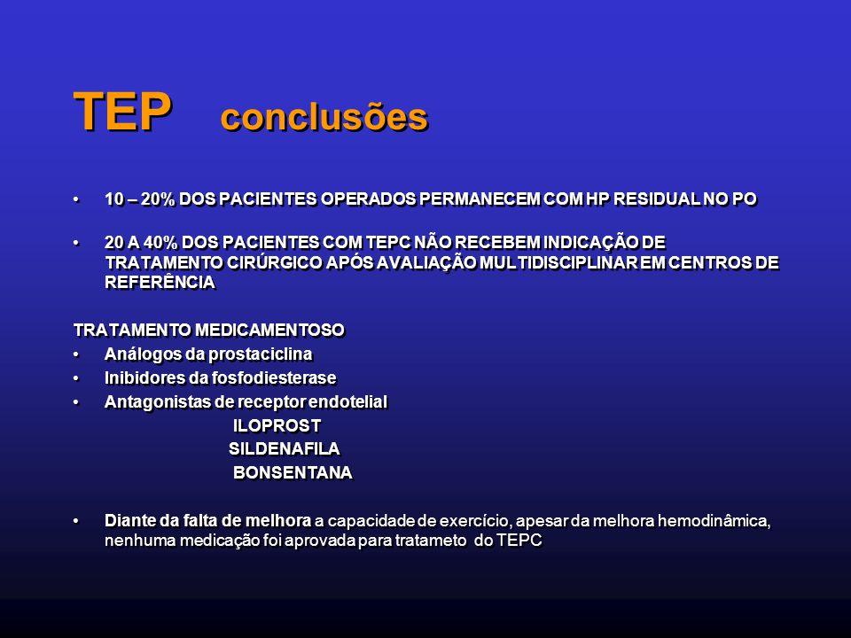 10 – 20% DOS PACIENTES OPERADOS PERMANECEM COM HP RESIDUAL NO PO 20 A 40% DOS PACIENTES COM TEPC NÃO RECEBEM INDICAÇÃO DE TRATAMENTO CIRÚRGICO APÓS AV