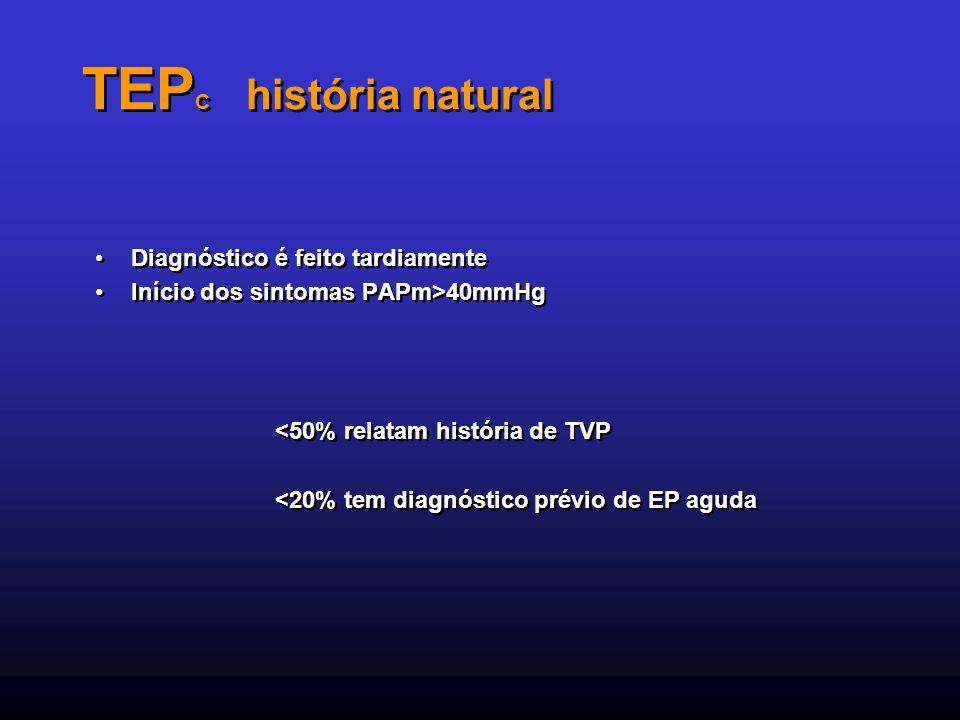 TEP C história natural Diagnóstico é feito tardiamente Início dos sintomas PAPm>40mmHg <50% relatam história de TVP <20% tem diagnóstico prévio de EP
