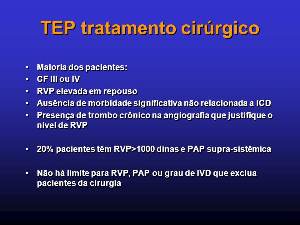 TEP tratamento cirúrgico Maioria dos pacientes: CF III ou IV RVP elevada em repouso Ausência de morbidade significativa não relacionada a ICD Presença