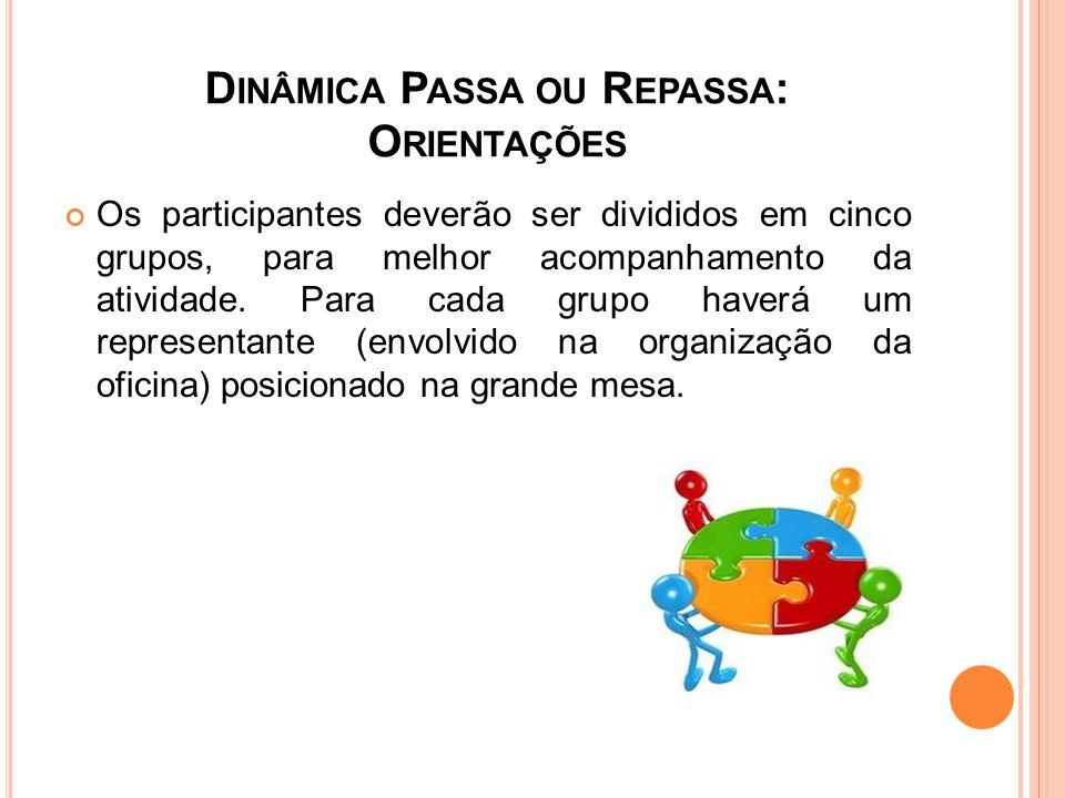 D INÂMICA P ASSA OU R EPASSA : O RIENTAÇÕES Os participantes deverão ser divididos em cinco grupos, para melhor acompanhamento da atividade.