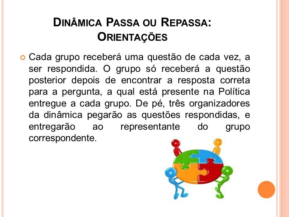 D INÂMICA P ASSA OU R EPASSA : O RIENTAÇÕES Cada grupo receberá uma questão de cada vez, a ser respondida.