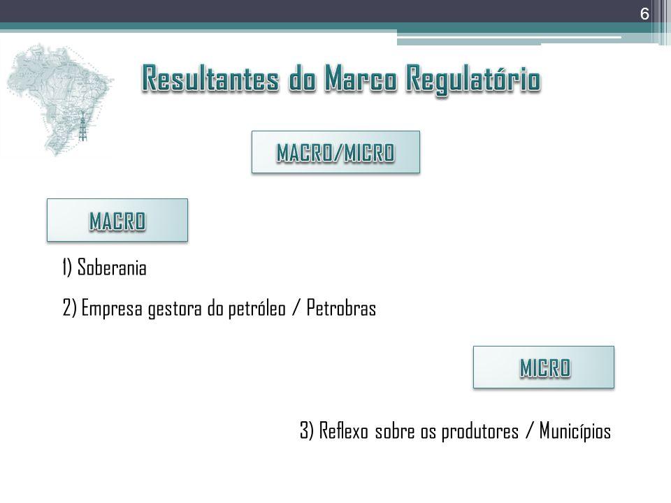 1) Soberania 2) Empresa gestora do petróleo / Petrobras 3) Reflexo sobre os produtores / Municípios 6