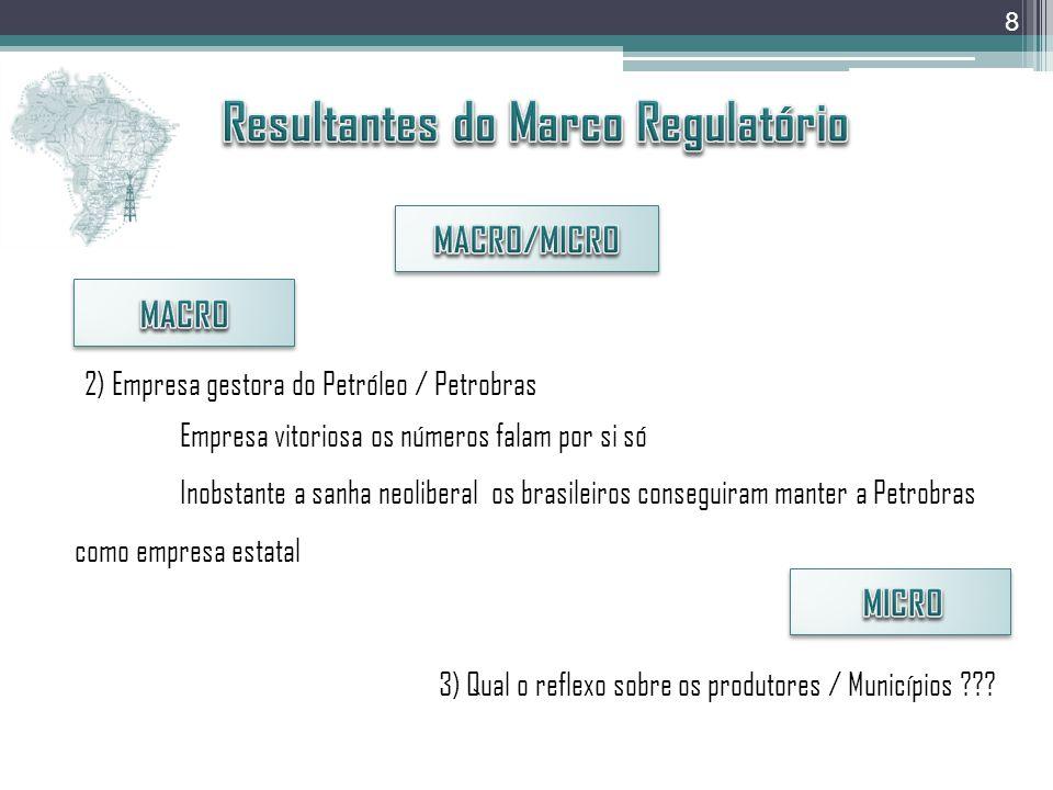 Empresa vitoriosa os números falam por si só Inobstante a sanha neoliberal os brasileiros conseguiram manter a Petrobras como empresa estatal 3) Qual o reflexo sobre os produtores / Municípios ??.