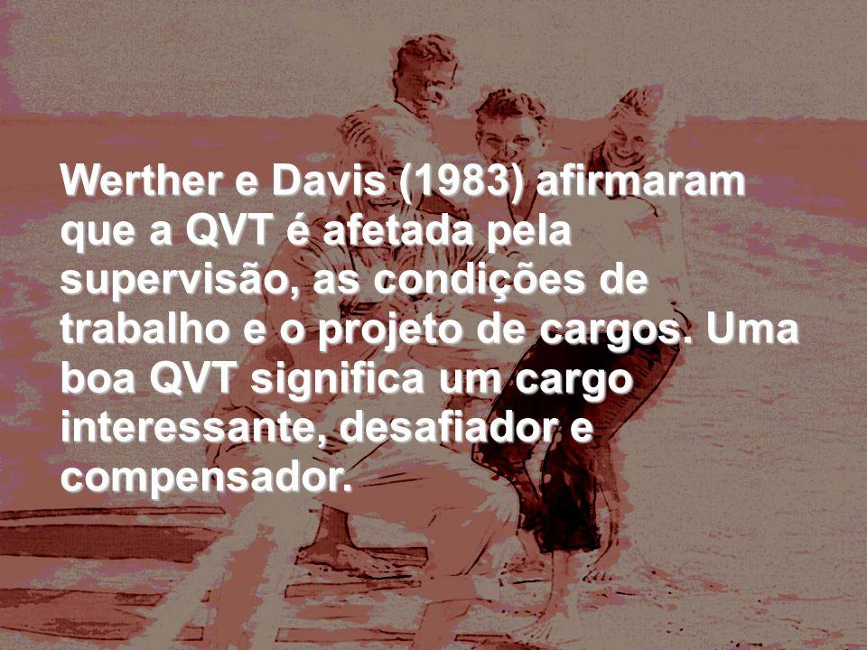 Werther e Davis (1983) afirmaram que a QVT é afetada pela supervisão, as condições de trabalho e o projeto de cargos. Uma boa QVT significa um cargo i