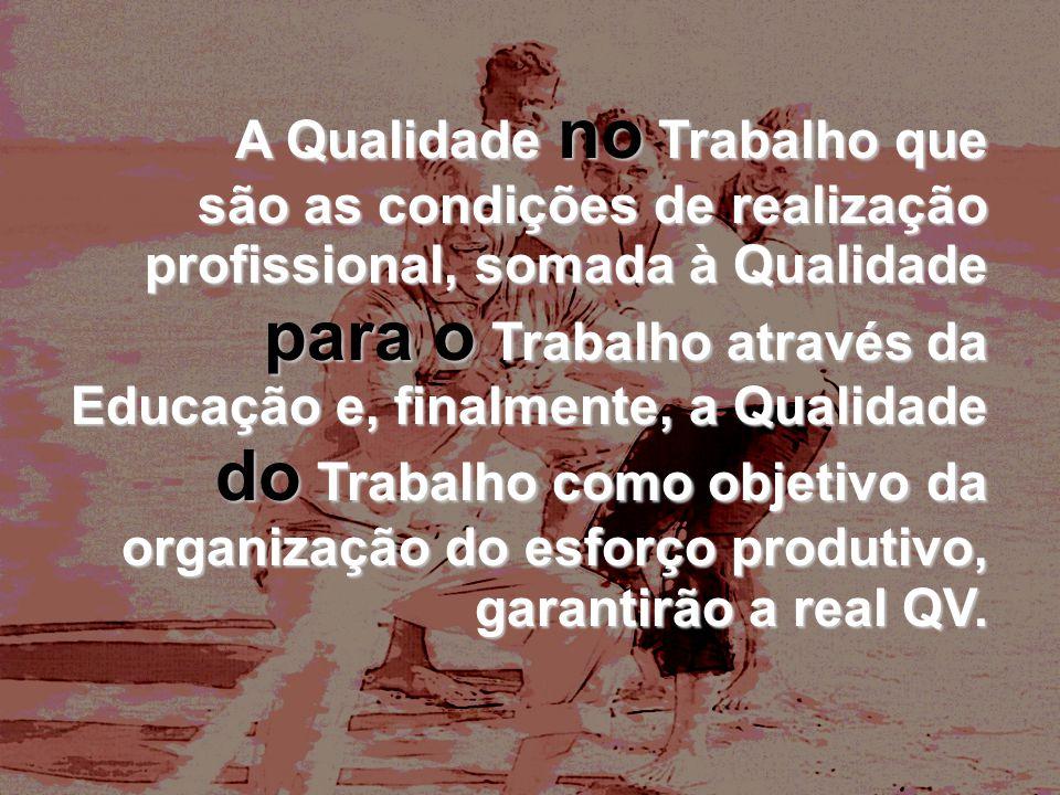 A Qualidade no Trabalho que são as condições de realização profissional, somada à Qualidade para o Trabalho através da Educação e, finalmente, a Quali