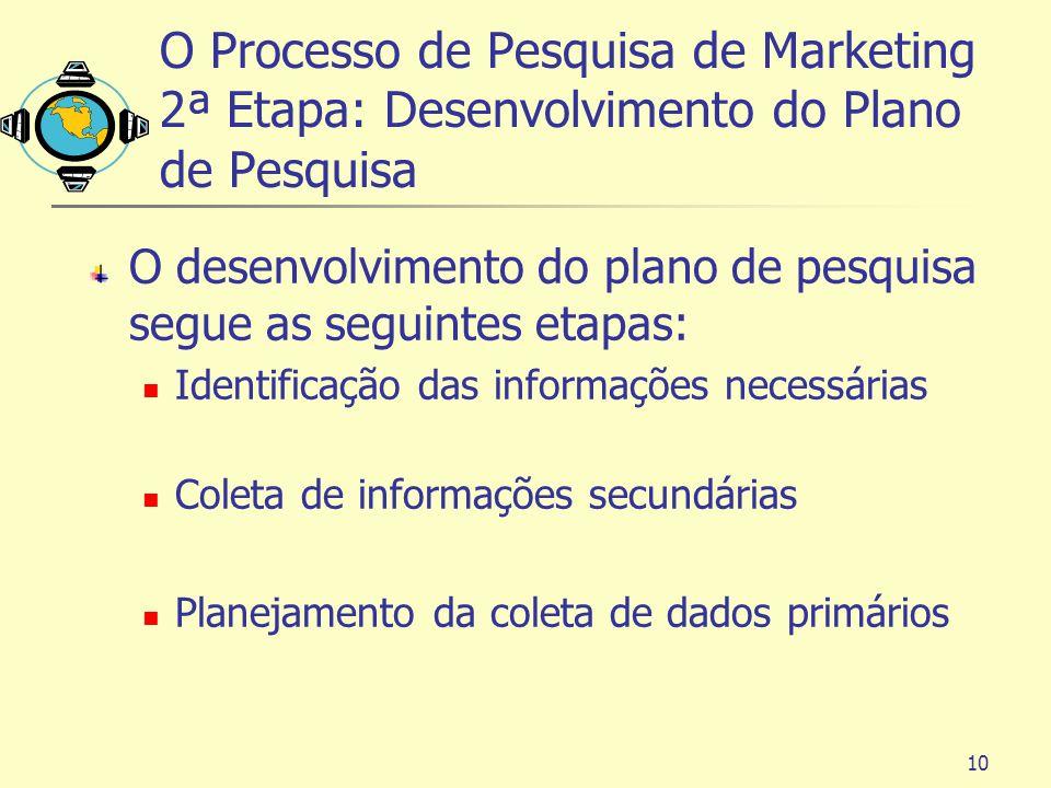 10 O desenvolvimento do plano de pesquisa segue as seguintes etapas: Identificação das informações necessárias Coleta de informações secundárias Plane