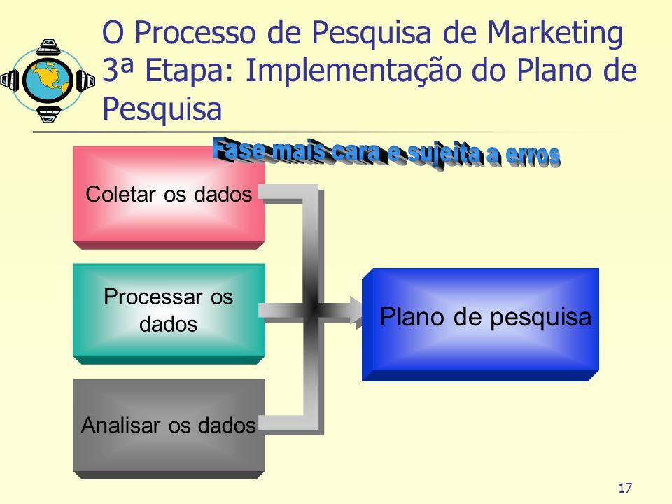 17 Coletar os dados Processar os dados Analisar os dados Plano de pesquisa O Processo de Pesquisa de Marketing 3ª Etapa: Implementação do Plano de Pes