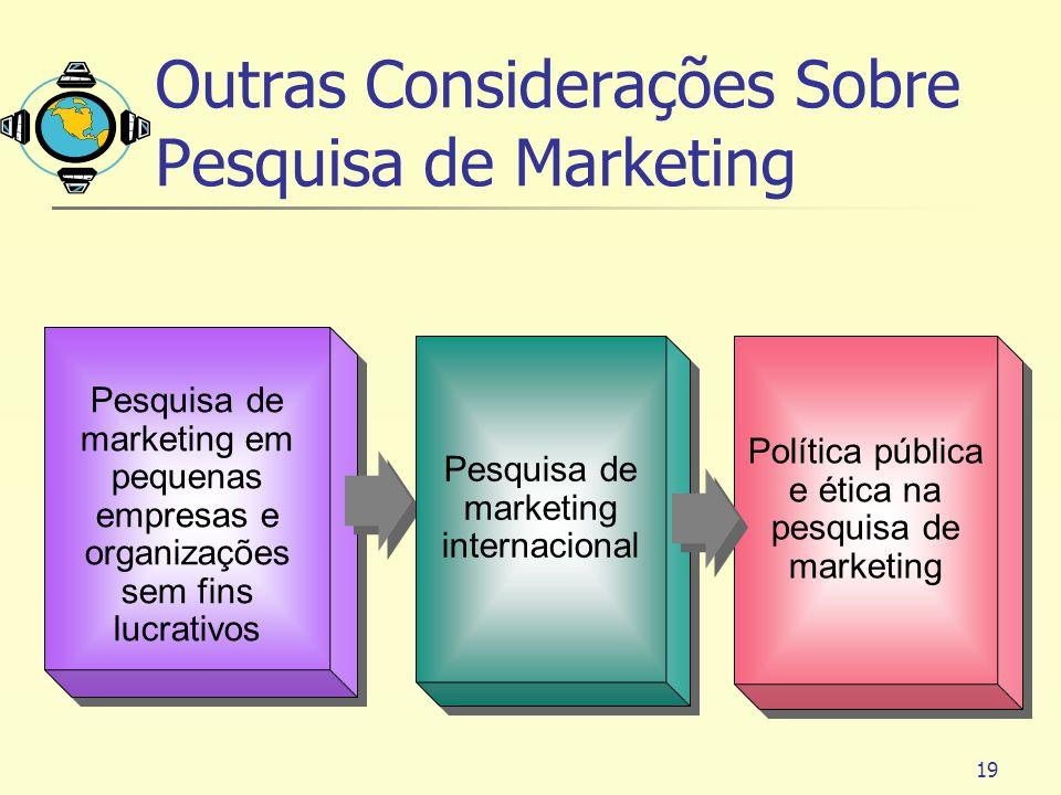 19 Outras Considerações Sobre Pesquisa de Marketing Pesquisa de marketing em pequenas empresas e organizações sem fins lucrativos Pesquisa de marketin