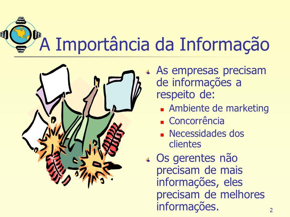2 A Importância da Informação As empresas precisam de informações a respeito de: Ambiente de marketing Concorrência Necessidades dos clientes Os geren