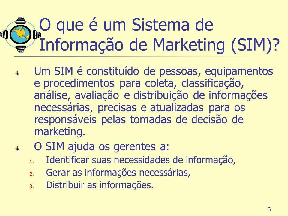 3 O que é um Sistema de Informação de Marketing (SIM)? Um SIM é constituído de pessoas, equipamentos e procedimentos para coleta, classificação, análi