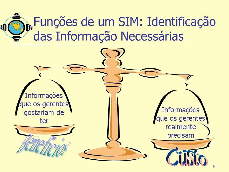 5 Informações que os gerentes gostariam de ter Informações que os gerentes realmente precisam Funções de um SIM: Identificação das Informação Necessár