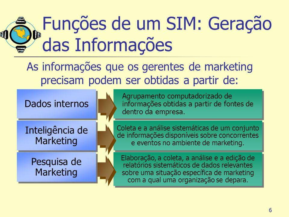 6 Dados internos Agrupamento computadorizado de informações obtidas a partir de fontes de dentro da empresa. Pesquisa de Marketing Elaboração, a colet
