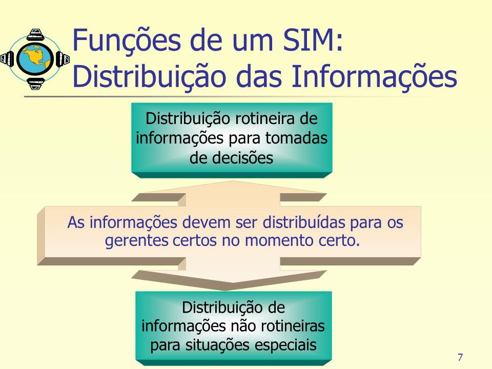 7 As informações devem ser distribuídas para os gerentes certos no momento certo. Distribuição de informações não rotineiras para situações especiais