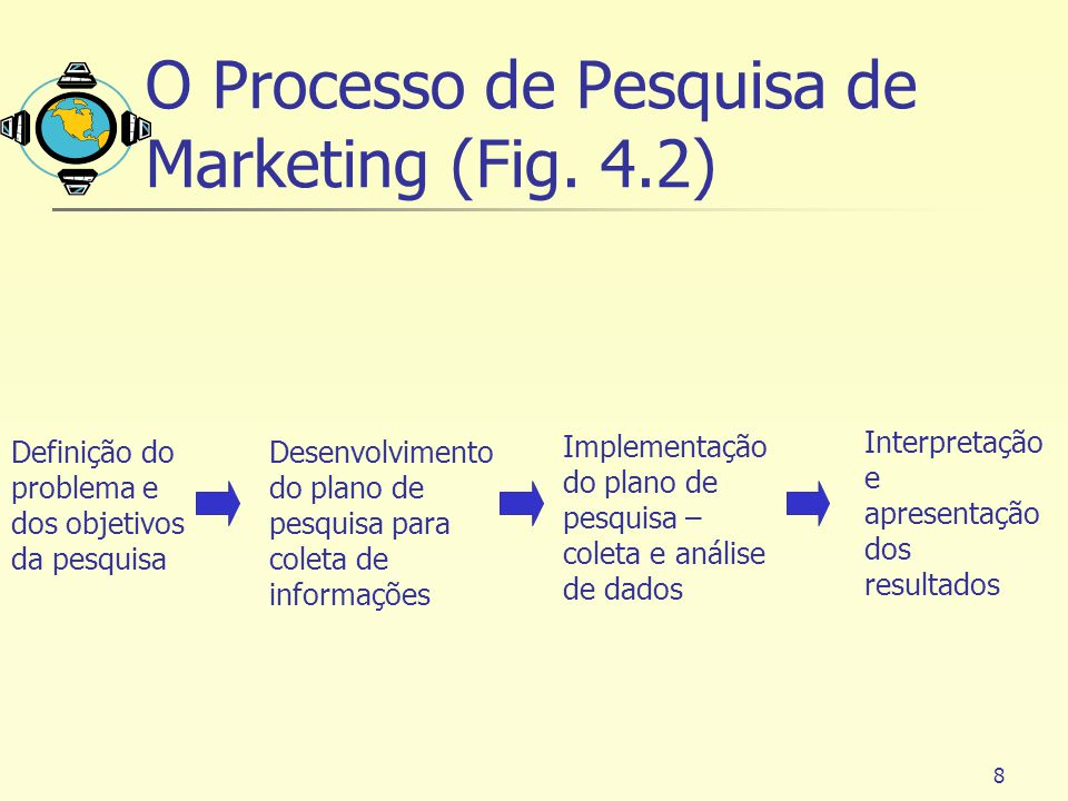 8 O Processo de Pesquisa de Marketing (Fig. 4.2) Definição do problema e dos objetivos da pesquisa Desenvolvimento do plano de pesquisa para coleta de