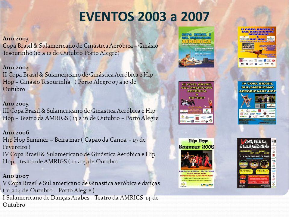 EVENTOS 2003 a 2007 Ano 2003 Copa Brasil & Sulamericano de Ginástica Aeróbica – Ginásio Tesourinho (10 a 12 de Outubro Porto Alegre) Ano 2004 II Copa Brasil & Sulamericano de Ginástica Aeróbica e Hip Hop – Ginásio Tesourinha ( Porto Alegre 07 a 10 de Outubro Ano 2005 III Copa Brasil & Sulamericano de Ginastica Aeróbica e Hip Hop – Teatro da AMRIGS ( 13 a 16 de Outubro – Porto Alegre Ano 2006 Hip Hop Summer – Beira mar ( Capão da Canoa - 19 de Fevereiro ) IV Copa Brasil & Sulamericano de Ginástica Aeróbica e Hip Hop – teatro de AMRIGS ( 12 a 15 de Outubro Ano 2007 V Copa Brasil e Sul americano de Ginástica aeróbica e danças ( 11 a 14 de Outubro – Porto Alegre ).