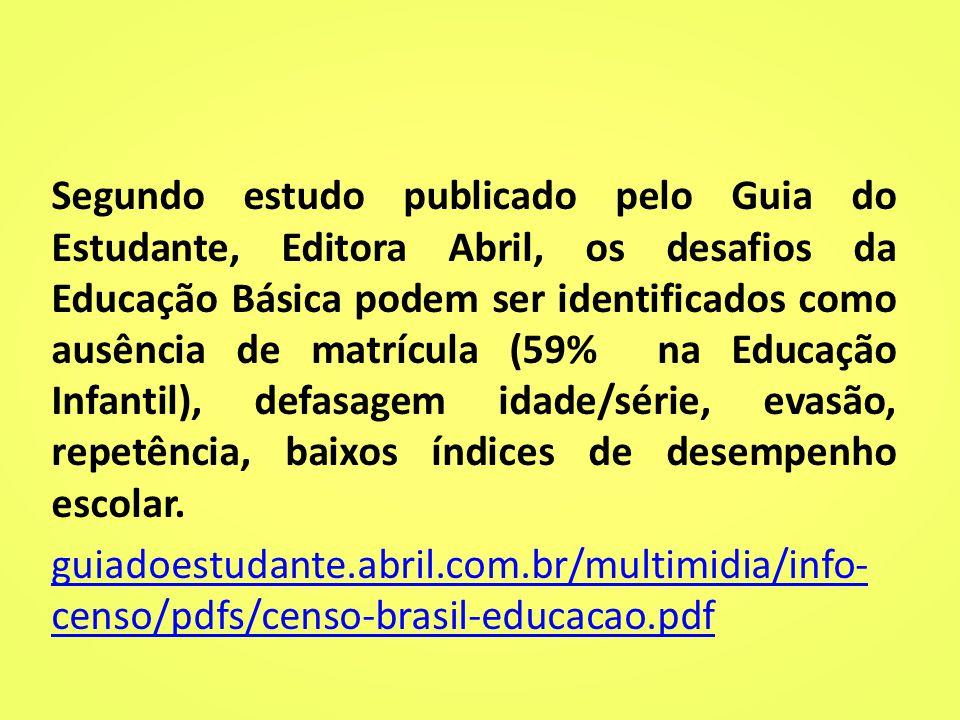 No Estado do Paraná aproximadamente 42% das crianças de 4 e 5 anos estão fora da escola.