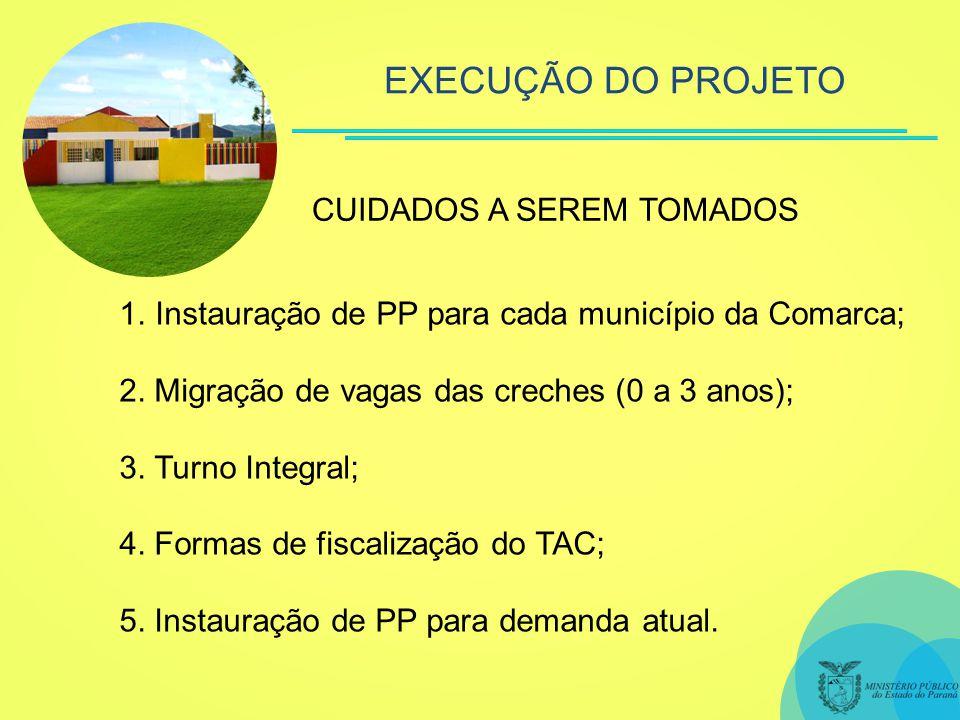 1.Instauração de PP para cada município da Comarca; 2.