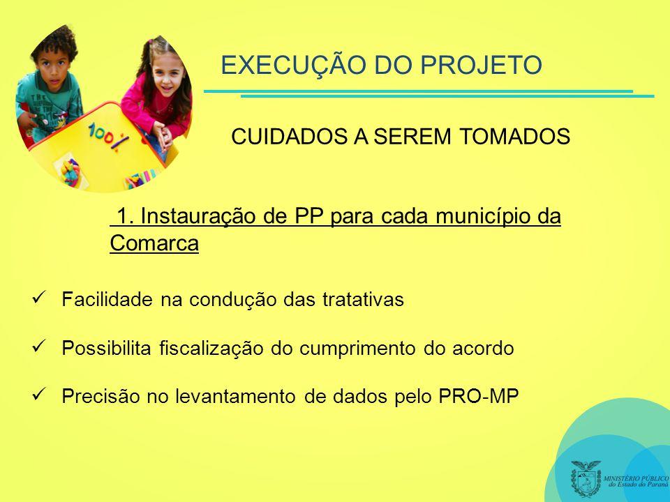 EXECUÇÃO DO PROJETO CUIDADOS A SEREM TOMADOS 1.